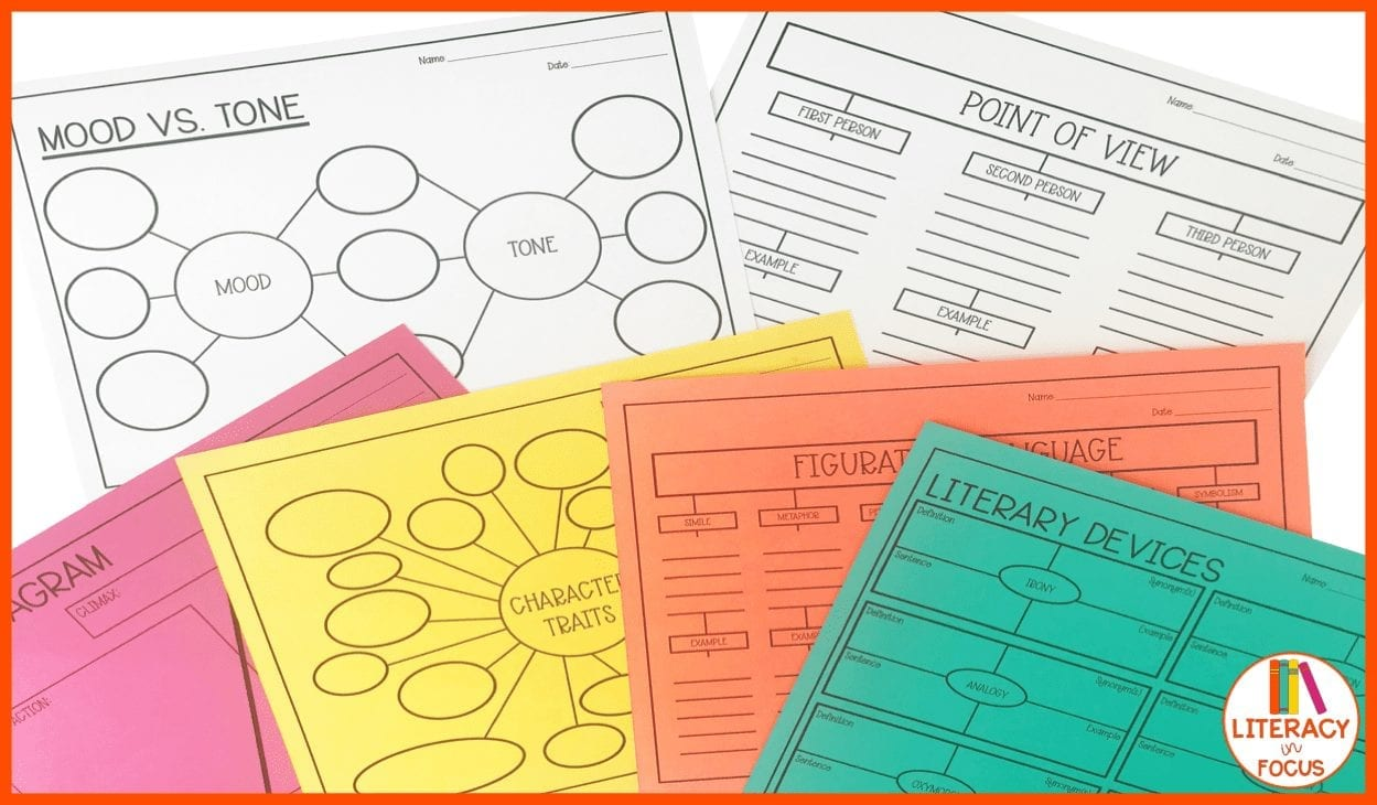 Narrative Graphic Organizers