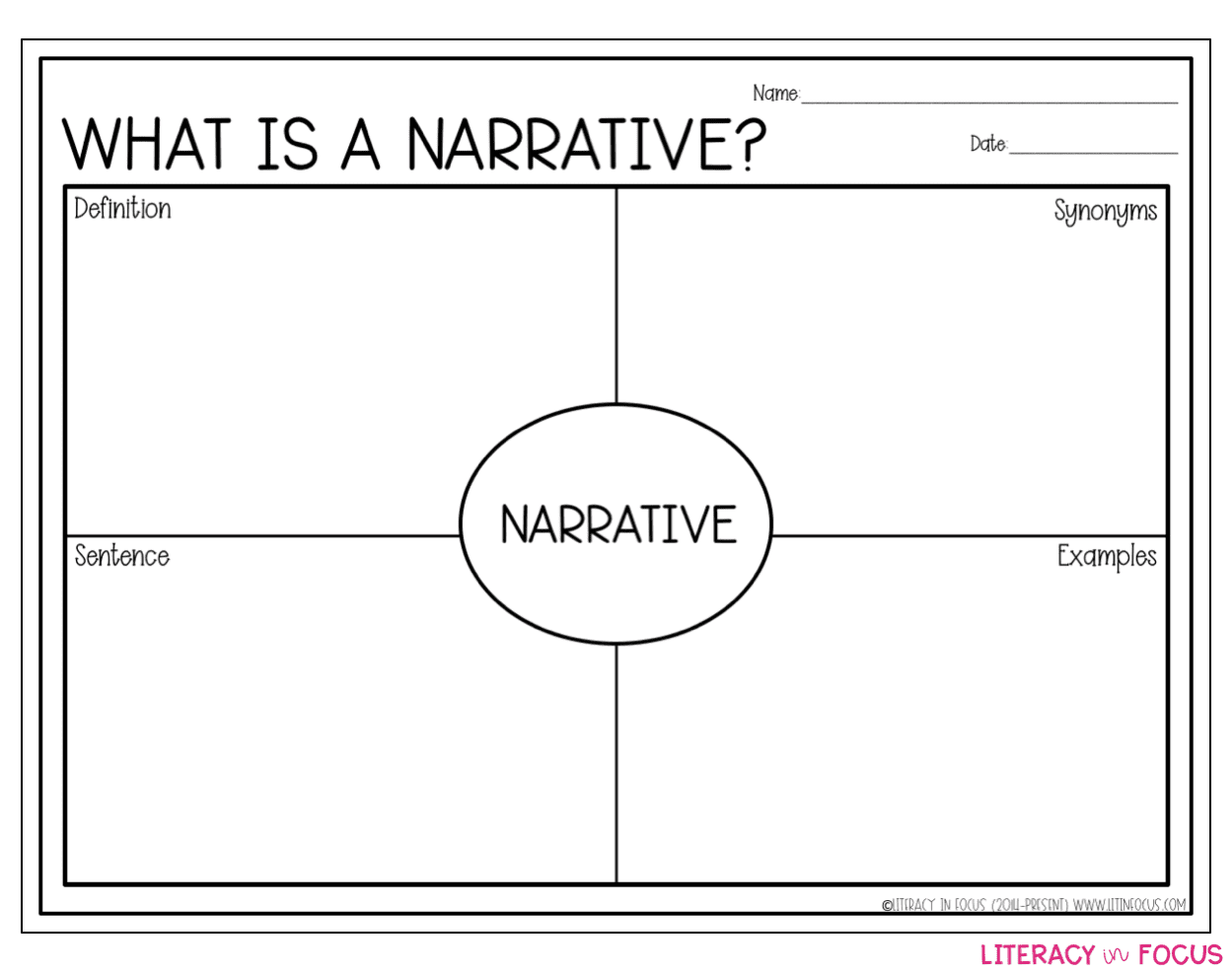 Narrative Concept Map