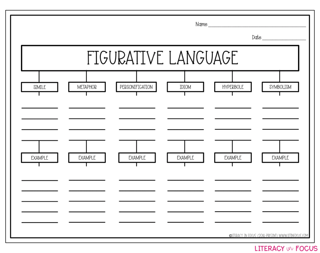 Figurative Language Tree Map