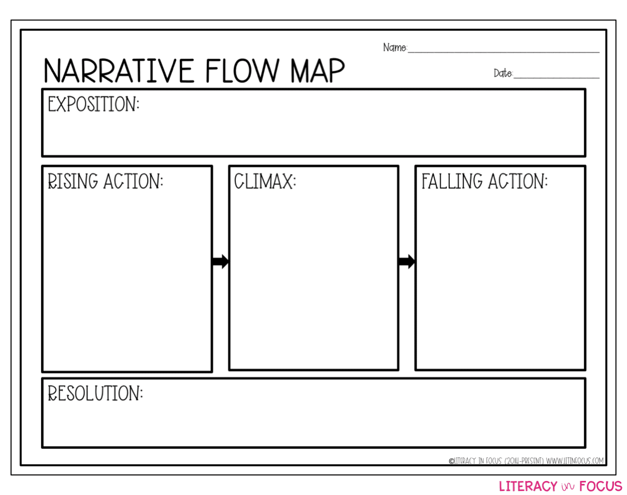 15 graphic organizers for narrative writing | literacy in focus | a