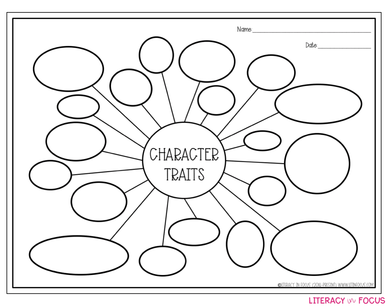 Character Traits Bubble Map