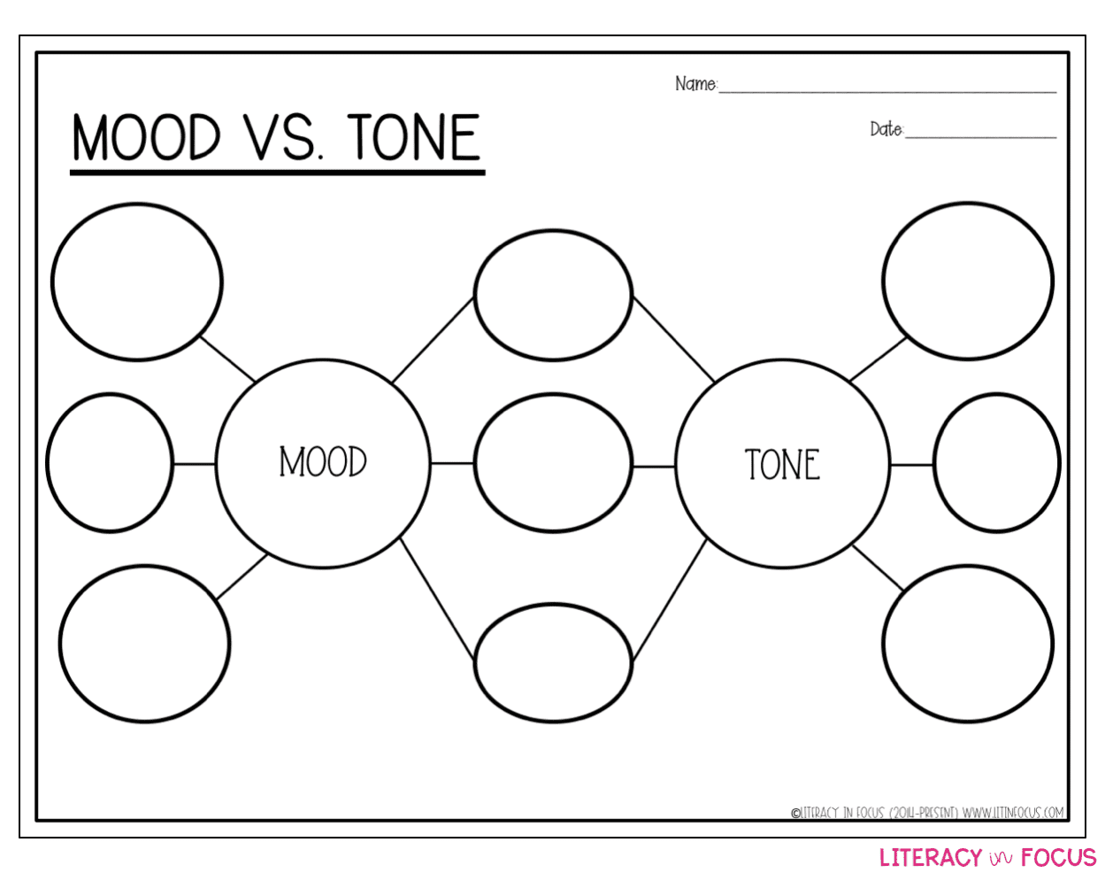 Mood vs. Tone Map